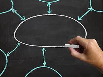 Business Process Improvement and ERP
