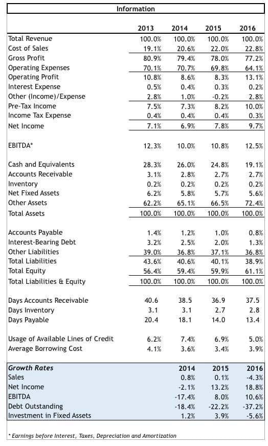Publishing Industry Revenues Continue to Decrease Due to the Emergence of Digital Media.jpg